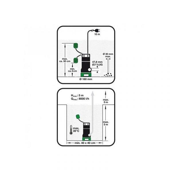 EINHELL Bavaria Black potopna pumpa za nečistu vodu BDP 3230_1